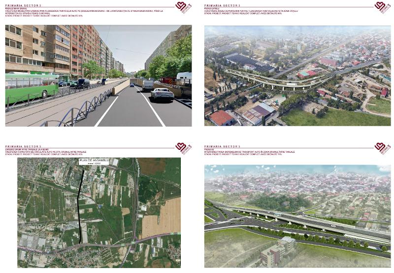 Proiecte pentru fluidizarea traficului